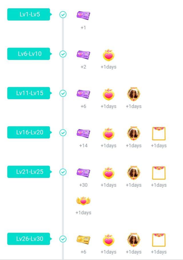 BIGO LIVE(ビゴライブ)稼ぐコツやビーンズの収入はいくら?ファンクラブ機能やバッジの色も紹介!